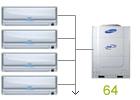 Die Gebäudelösung, VFR-DVM Split Klimaanlage